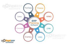 Enterprise Resource Planning Software: How ERP System Could Benefit You